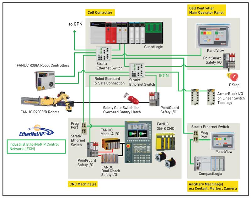 CSR - Control Services & Robotics Corp